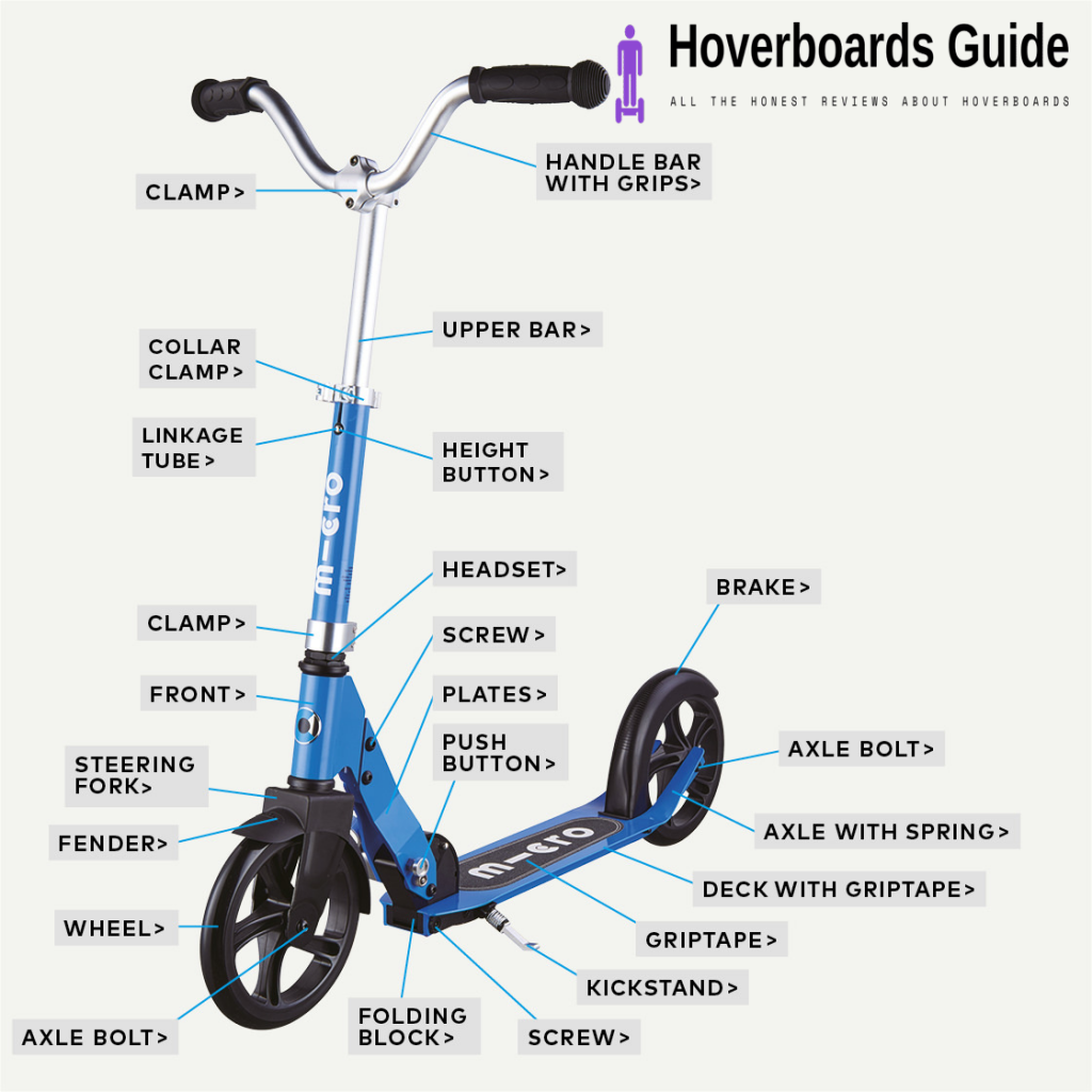 kids scooter parts